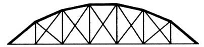 Bowstring Arch-Truss