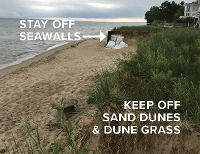 Diagram of restricted areas on Lake Michigan shorline, stay off seawalls, avoid grass and dunes.