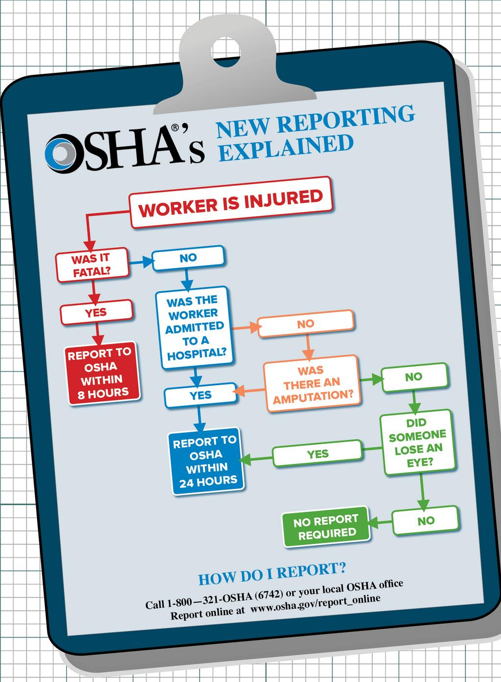 dol  recordkeeping and reporting