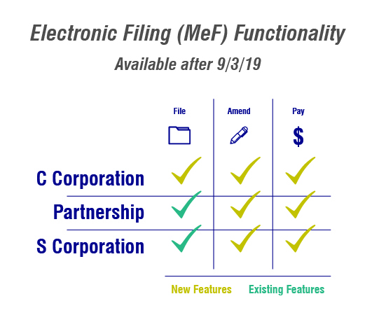 Electronic Filing (MeF) Functionality