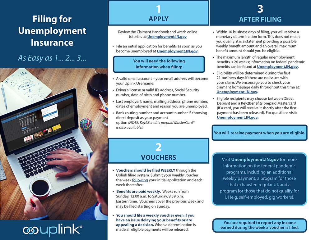 Filing for Unemployment Insurance Brochure Image
