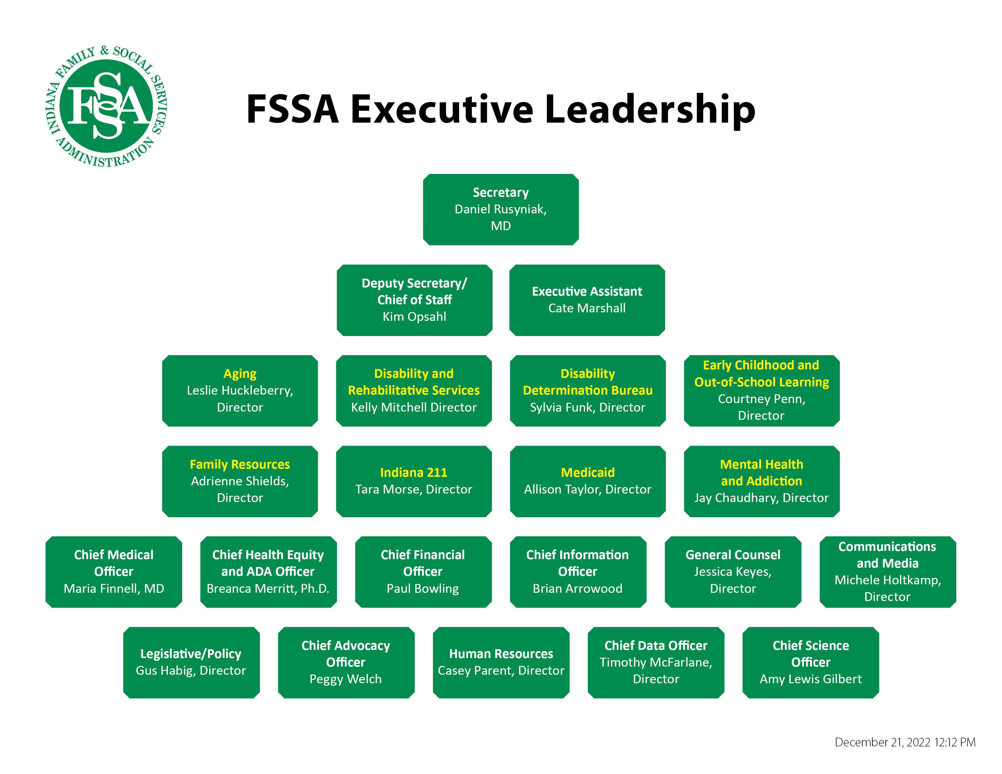 Fssa: Fssa Organizational Chart