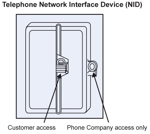 [DIAGRAM_38IU]  OUCC: Landline Phone Service Trouble | Charter Telephone Wiring Diagram |  | IN.gov
